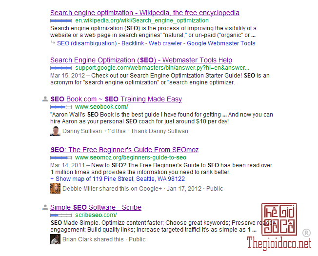 How Google+ Can Help with Rankings.png