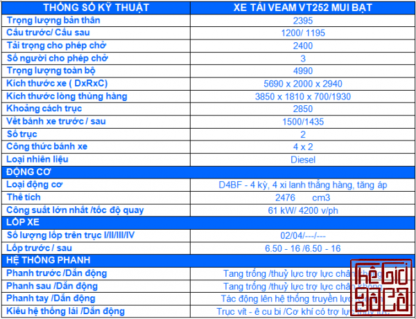 xe-tai-veam-vt-252-2t4-2016-xe-tai-veam-2t4-vao-duoc-thanh-pho-4.png